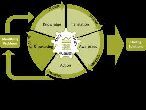 NCI diagram v2